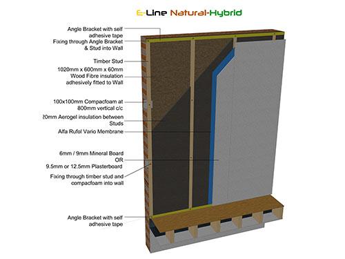 Enviroform Solutions Warrenpoint Insulation Solutions