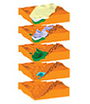 GeoMEM Limited Software Image