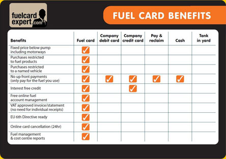 Fuelcard Expert Image