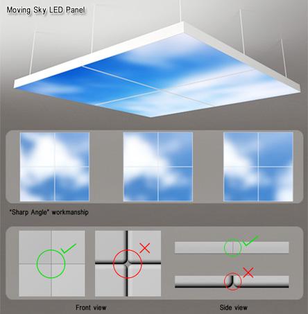 Neonny Technologies Co Ltd Shenzhen China LED Panel Expert LED Light